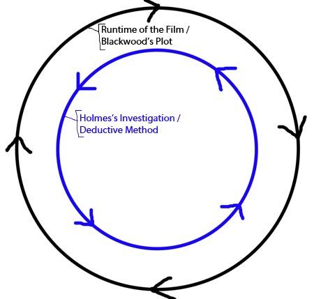 outercircle1inner