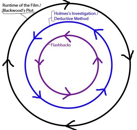 outercircle2inner